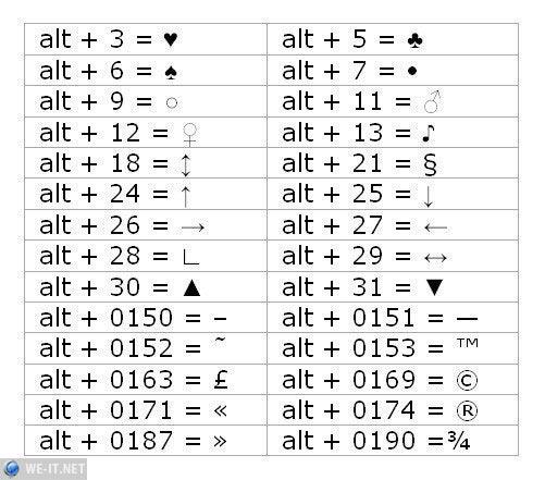 Быстрый ввод специальных символов с ...: we-it.net/index.php/soft/optimizaciyainastroykaos/133-bystryj-vvod...