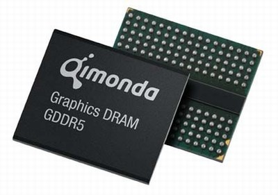 Graphics DRAM GDDR5
